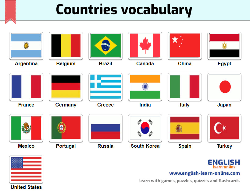 countries vocabulary image