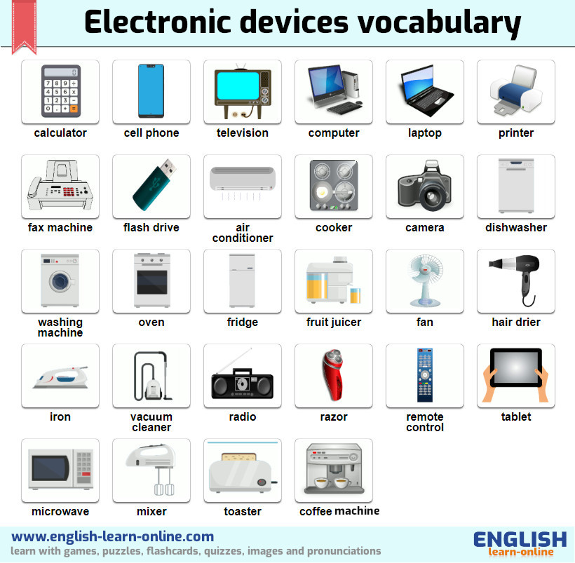 electronic devices vocabulary image