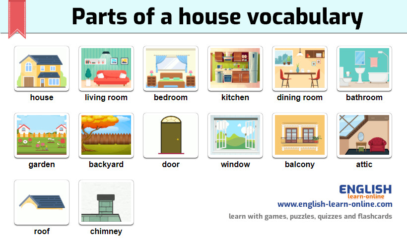 Parts Of A House Vocabulary In English - With Games Pictures And Quizzes
